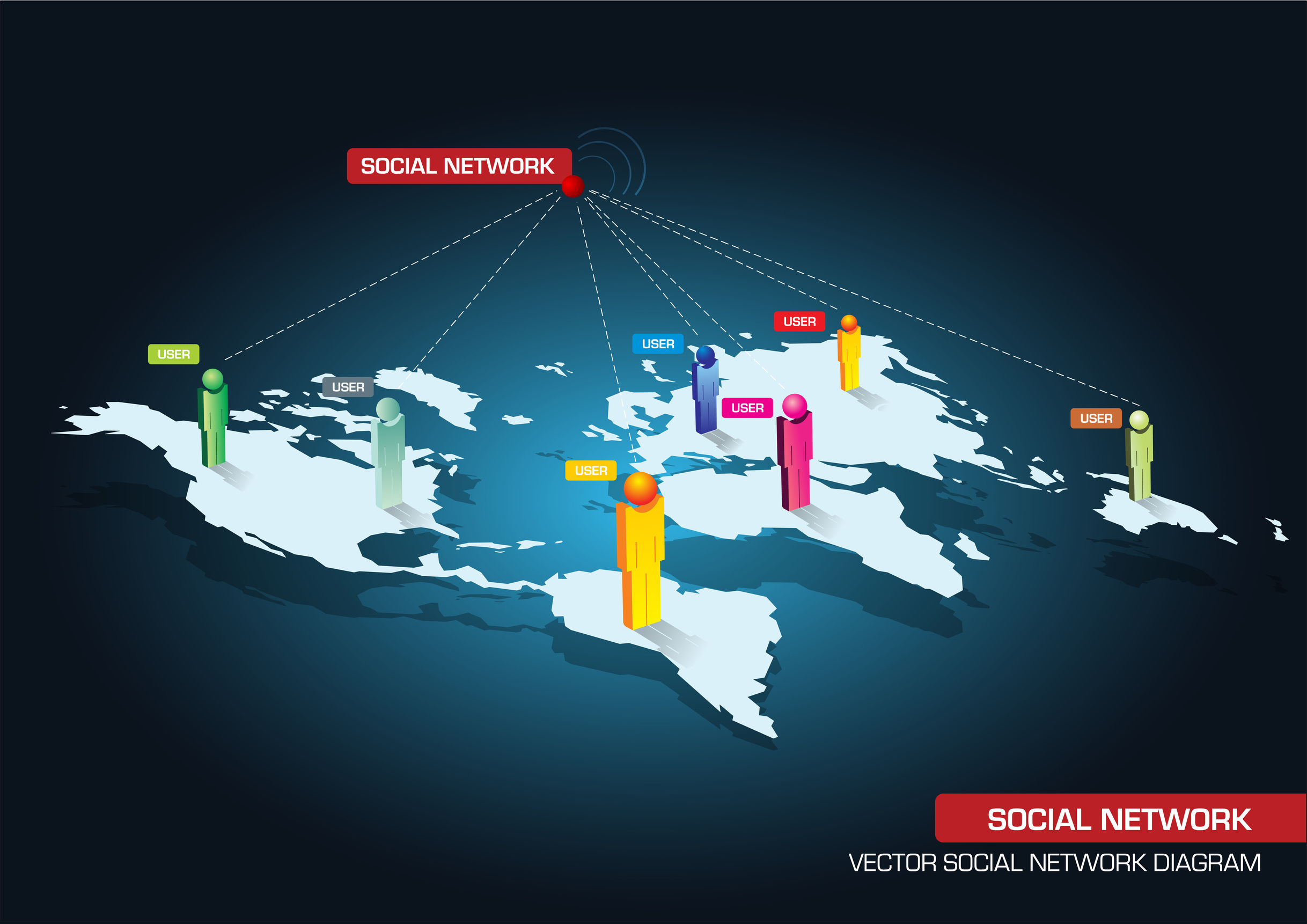 Social Networks That Rule the World