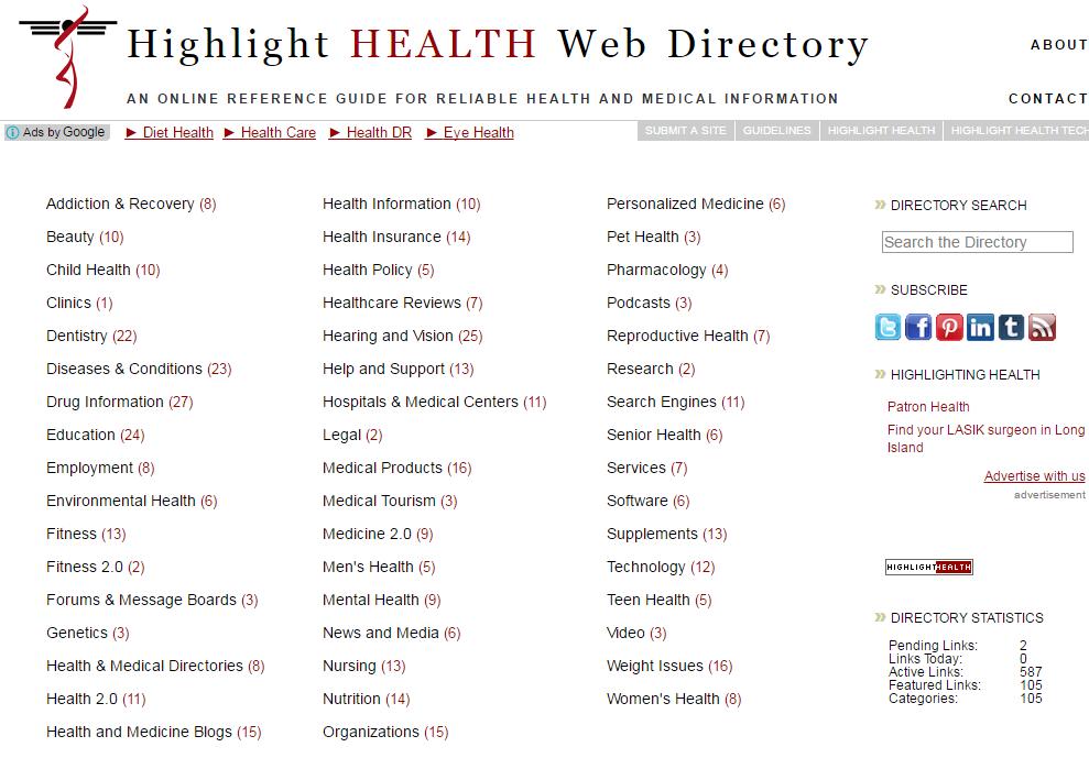 niche_directories_health