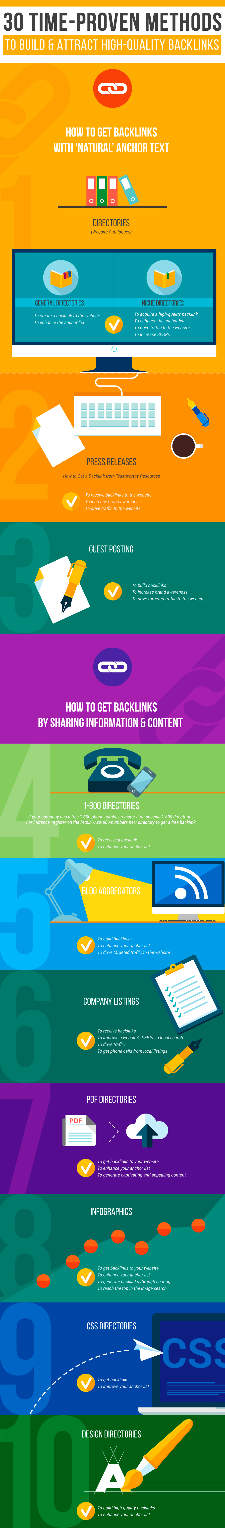 30 Time-Proven Methods to Build & Attract High-Quality Backlinks [Infographic]