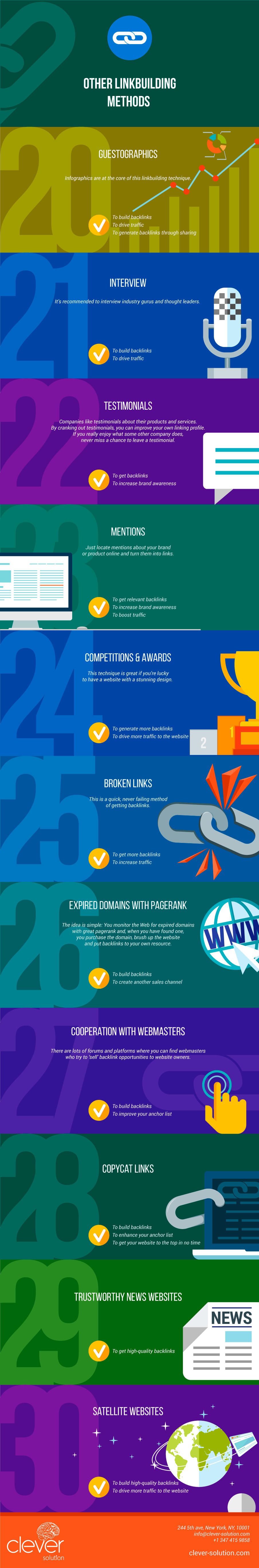 30 Time-Proven Methods to Build & Attract High-Quality Backlinks [Infographic] 20-30