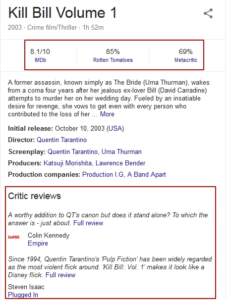 reviews and ratings featured snippet