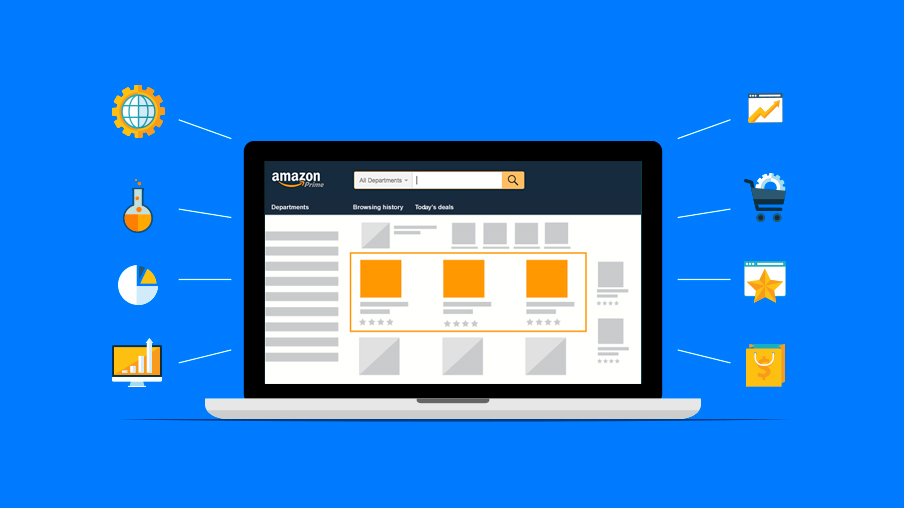 Amazon Advertising Cost