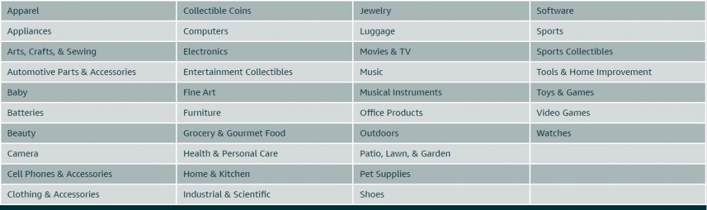 Eligible Amazon advertising categories