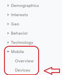 Goole Analytics mobile devices report