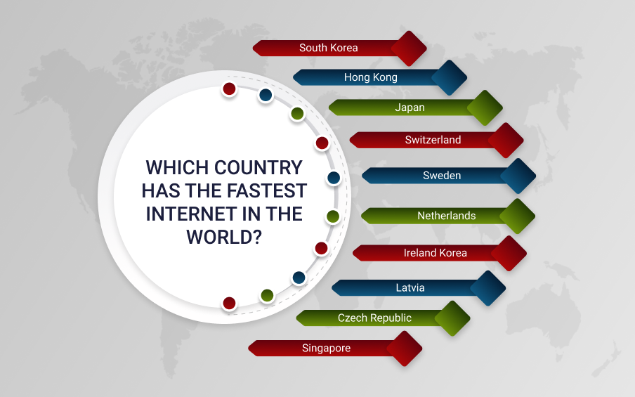 Which Country Has the Fastest Internet in the World?