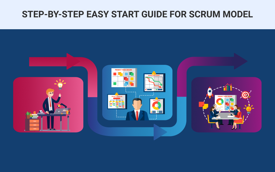 Step-by-Step Easy Start Guide for Scrum Model