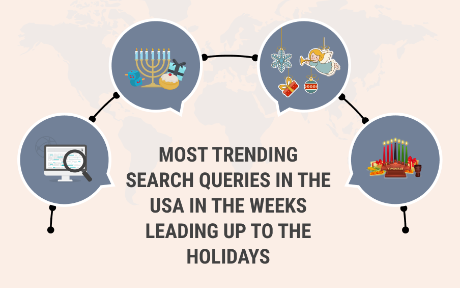 The Most Trending Search Queries in The USA in The Weeks Leading Up to The Winter Holiday Season (Infographic)
