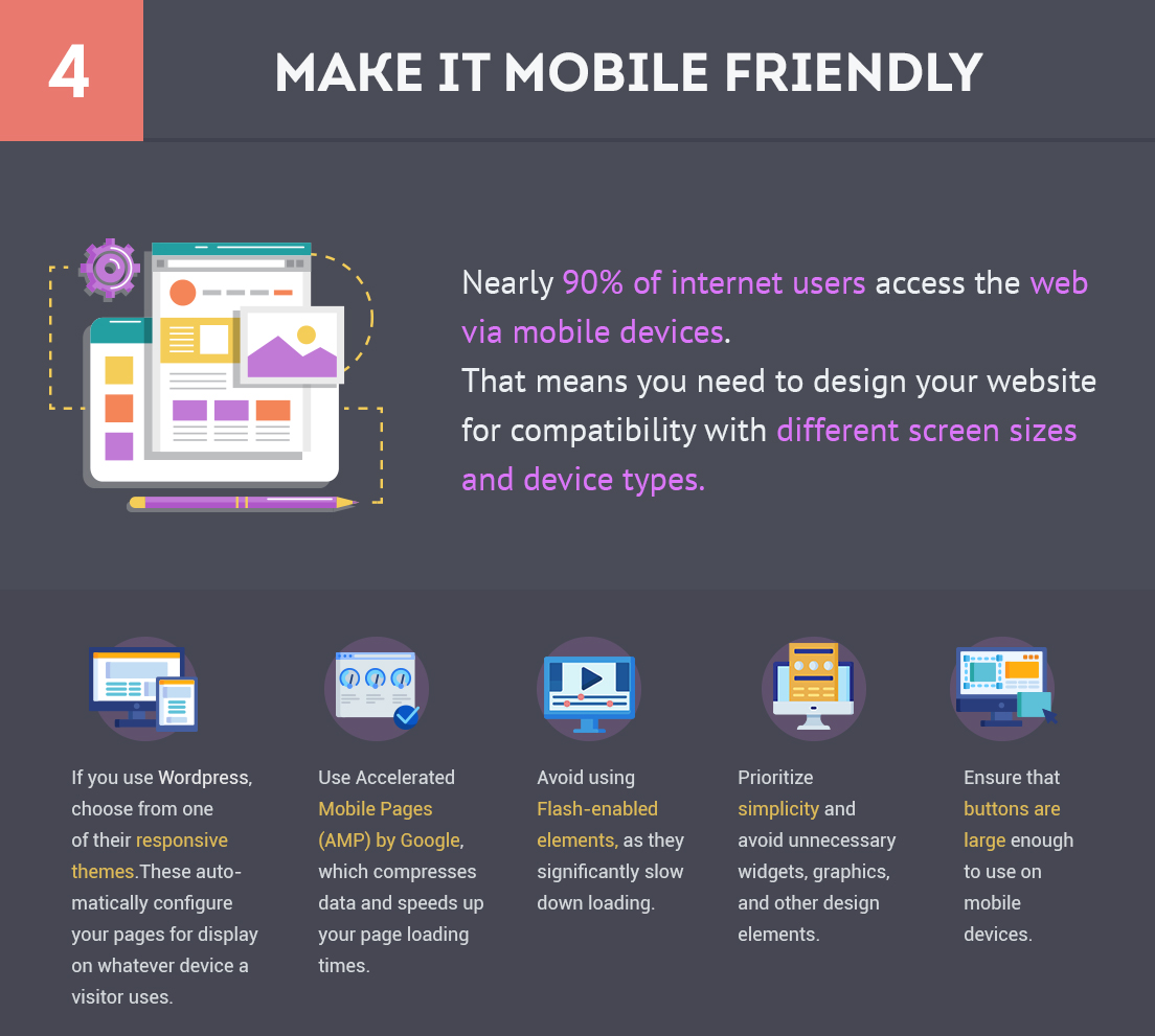 design your website for compatibility with different screen sizes and device types